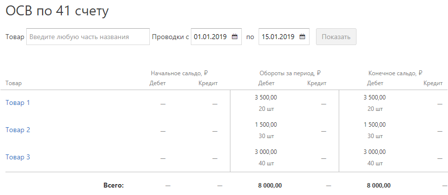 Учет операций при розничной торговле в Контур.бухгалтерии
